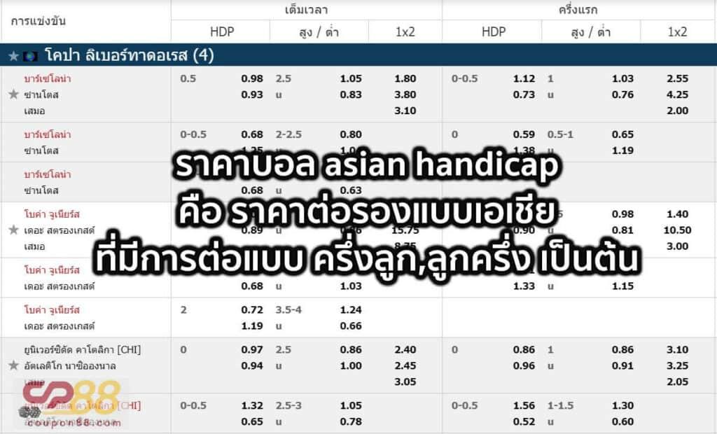 ราคาบอล asian handicap
